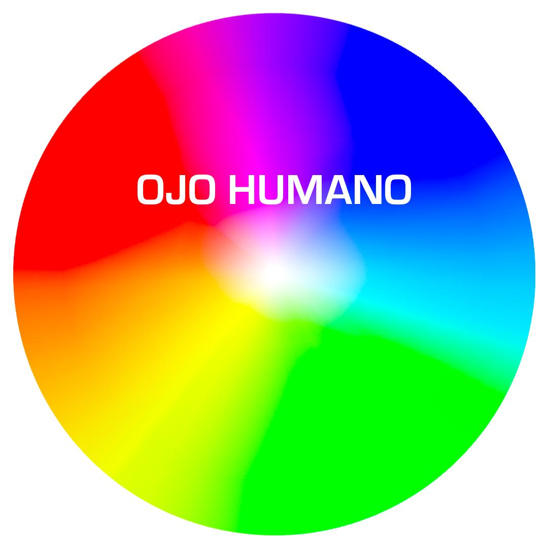perfil de color ojo humano