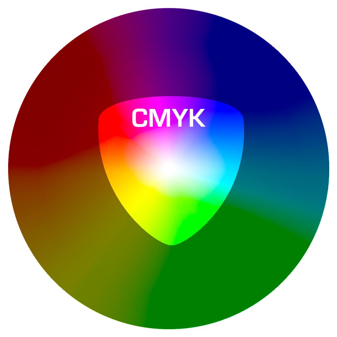 Perfil de color CMYK