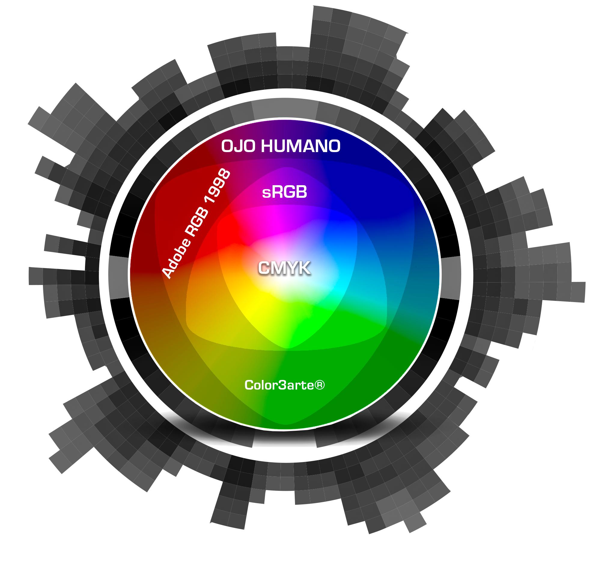 Guía de impresión Fine Art para Fotógrafos e Ilustradores de Color3arte®