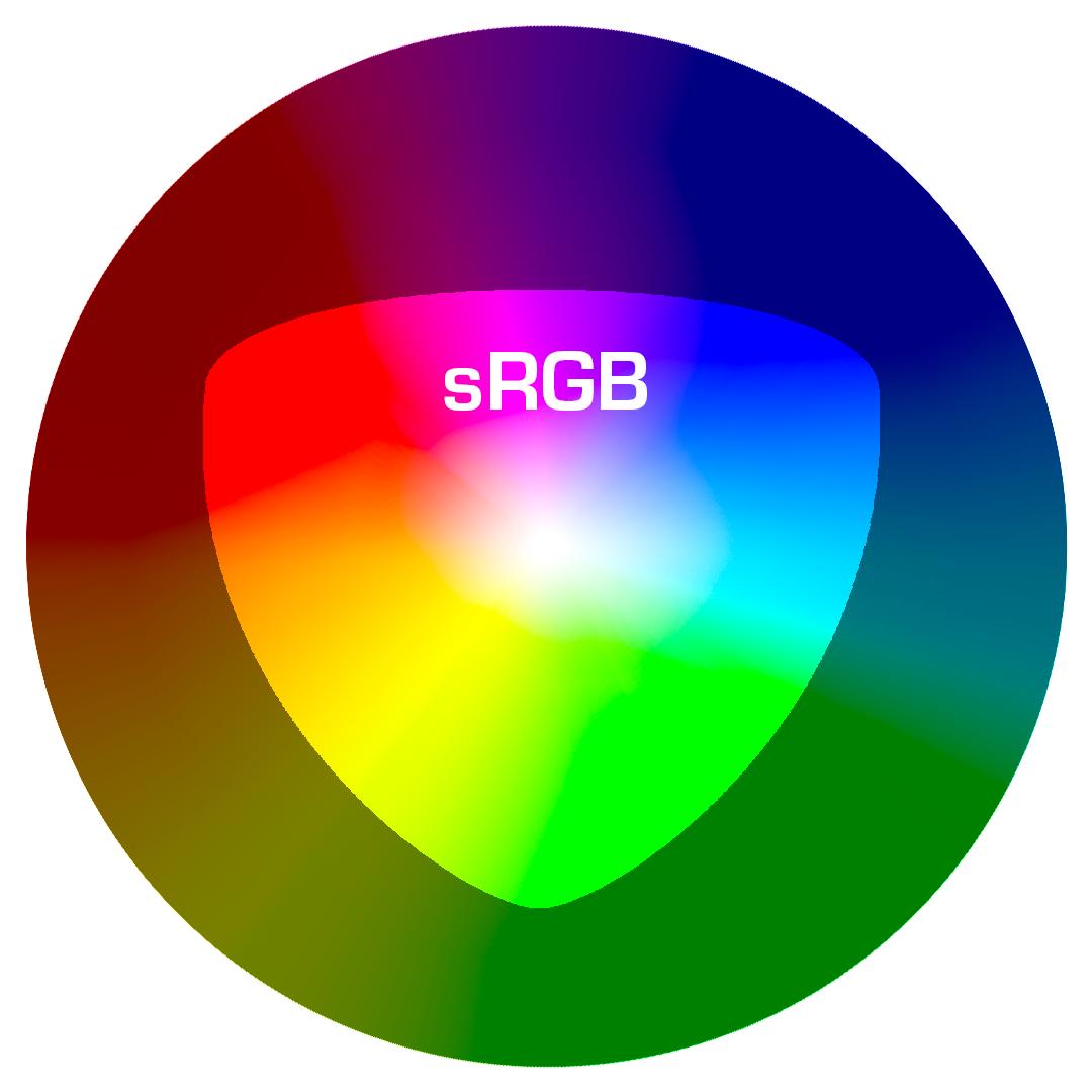 Perfil de color Adobe sRGB